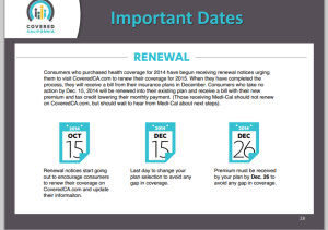 important date to renew 103014
