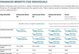 2016 CC enhanced benefits