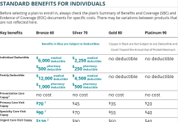 2016 CC standard benefits